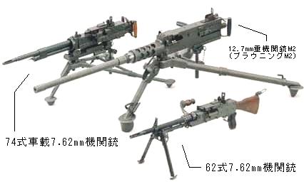 74式車載7.62mm機関銃(左上)&12.7mm重機関銃(中央)&62式7.62mm機関銃(右下)